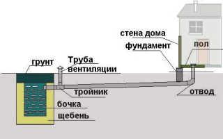 Как построить правильную канализацию на даче своими руками