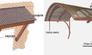 Крыльцо своими руками из дерева с навесом: фото, изготовление лестницы и козырька